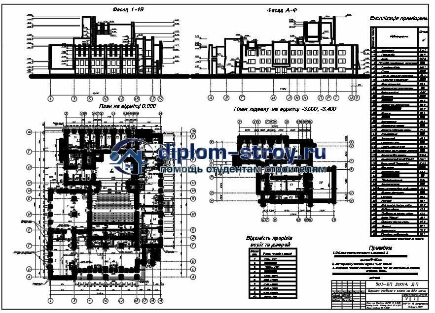 33. Проектирование дома отдыха специальность пгс