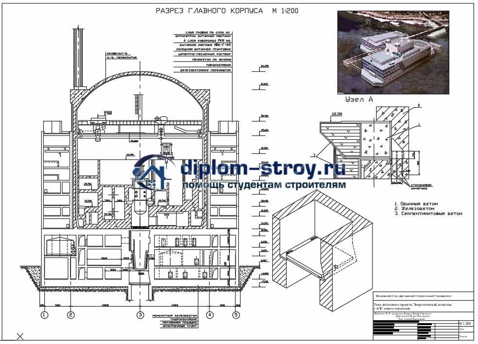 89. Проект Энергетического комплекса с АЭС нового поколения